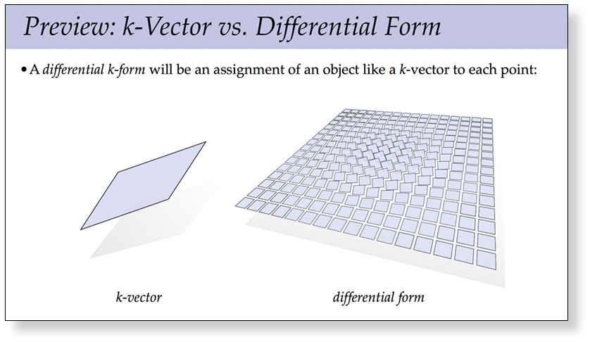 Preview Slide for Differential Forms