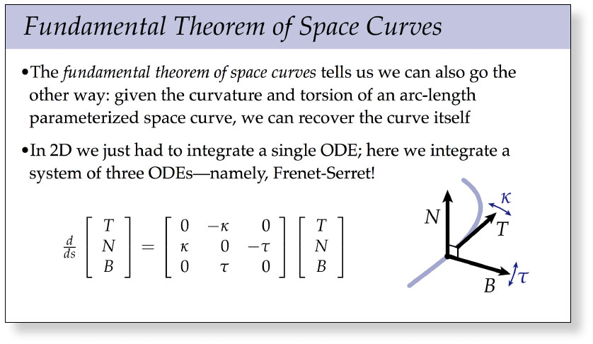 Lecture 10—Smooth Curves – CS 15-458/858: Discrete