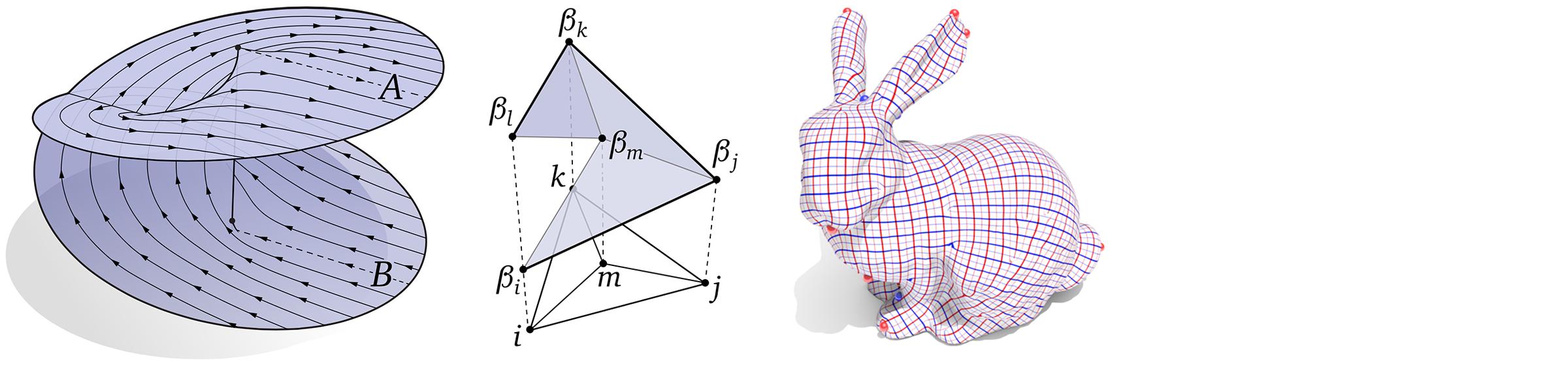 CS 15-458/858: Discrete Differential Geometry